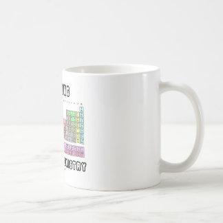 El cocinar es apenas química (la tabla periódica) tazas de café