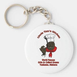 El cocinero salado de las bolas del chocolate cier llavero redondo tipo pin