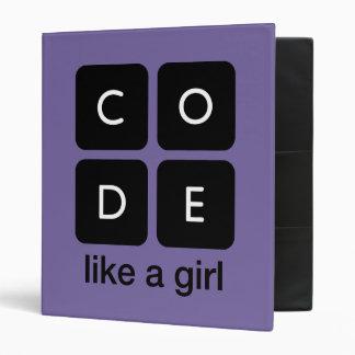 """El código tiene gusto de un chica carpeta 1"""""""