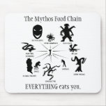 El cojín de ratón de la cadena alimentaria de Myth Tapetes De Raton