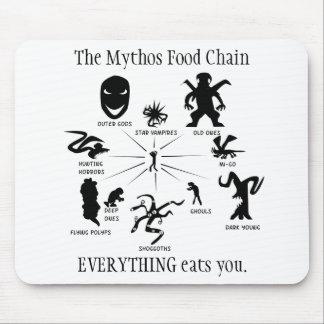 El cojín de ratón de la cadena alimentaria de Myth Tapete De Ratones