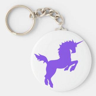 El coleccionable colorea unicornio en llavero púrp