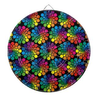 El color señala el modelo del círculo + su fondo