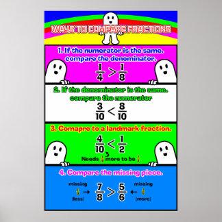 El comparar fracciona {el poster de la matemáticas
