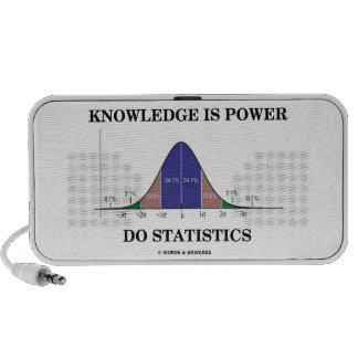 El conocimiento es poder hace humor de la curva de altavoces de viaje