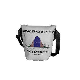 El conocimiento es poder hace humor de la curva de bolsas messenger