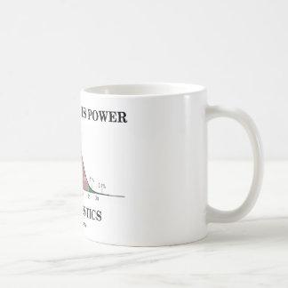 El conocimiento es poder hace las estadísticas (el taza