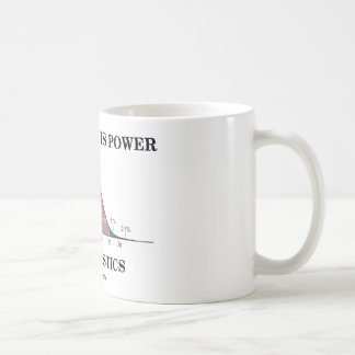 El conocimiento es poder hace las estadísticas (el taza de café