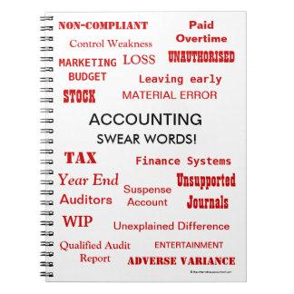 El considerar jura las palabras groseras y los tér cuadernos