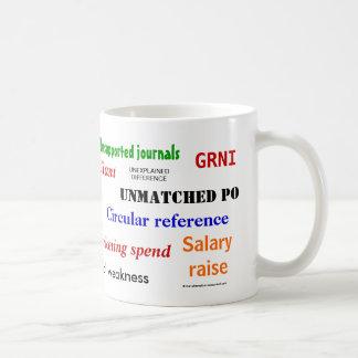 ¡El considerar jura palabras!! Taza De Café