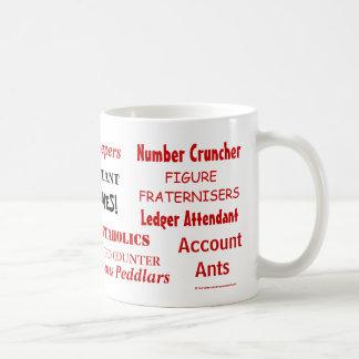 El contable apoda la taza