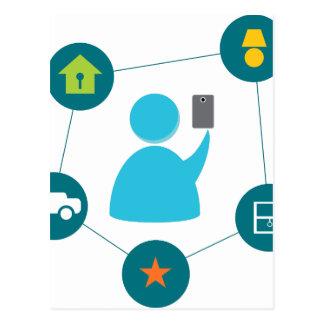 El controlar a casa con Smartphone Postal
