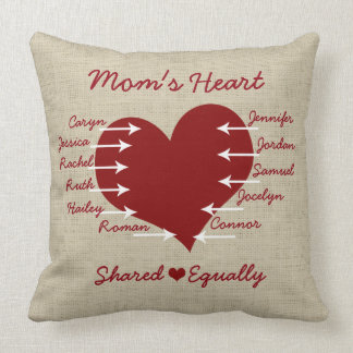 El corazón de la mamá cojín decorativo