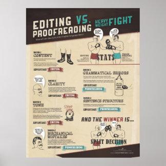 El corregir CONTRA corregir Infographic Poster