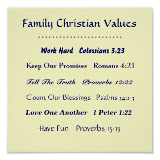 El cristiano de la familia valora el poster de los