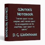 """El cuaderno del escritor - P.G. Wodehouse Carpeta 1"""""""