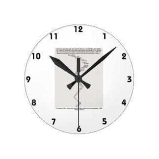 El cuento del ratón por el país de las maravillas reloj redondo mediano