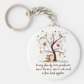 El decir del humor del árbol de familia llavero redondo tipo pin
