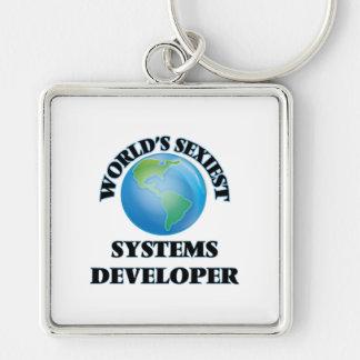 El desarrollador más atractivo de los sistemas del llaveros personalizados