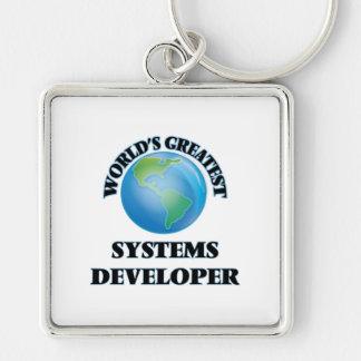 El desarrollador más grande de los sistemas del llavero personalizado