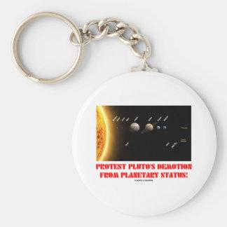 ¡El descenso de rango de Plutón de la protesta de  Llaveros