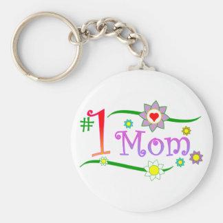 El día de madre - llavero de la mamá #1