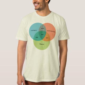 El diagrama de Venn del empollón/del friki Remeras