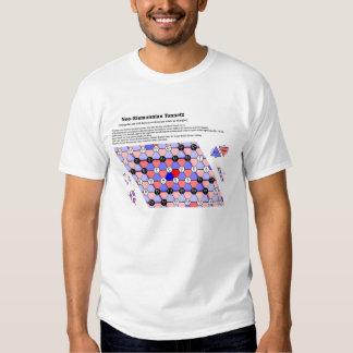 El diagrama Neo-Riemannian de la música de Tonnetz Playera
