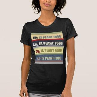 El dióxido de carbono es fortalecedor de plantas playera