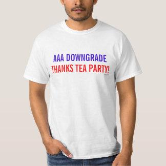 El Downgrade del AAA agradece la camiseta de la Poleras