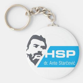 El Dr. apuesta Starcevic de HSP Llaveros Personalizados