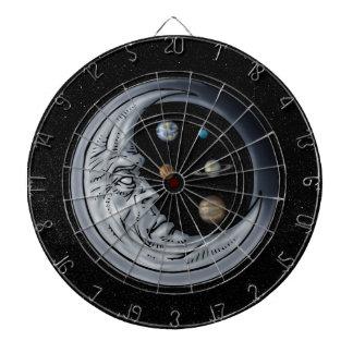 El encargado de la luna, ojos del tablero de dardo