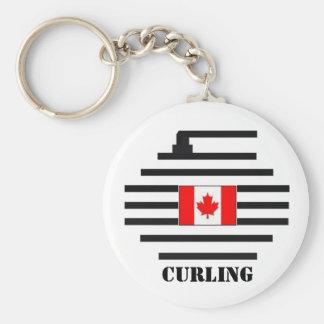 El encresparse de Canadá Llavero Redondo Tipo Pin