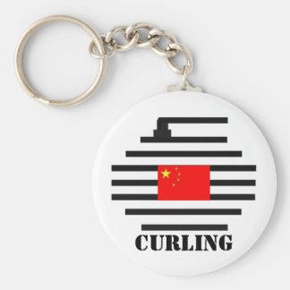 El encresparse de China Llavero Redondo Tipo Pin