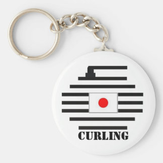 El encresparse de Japón Llavero Redondo Tipo Pin