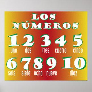 El español numera la bandera 1-10 póster