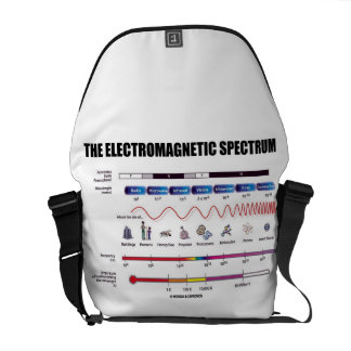 El espectro electromágnetico (la física) bolsa messenger