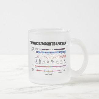 El espectro electromágnetico (la física) taza de cristal