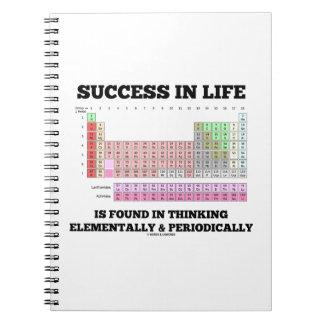 El éxito en vida se encuentra en el pensamiento el libretas
