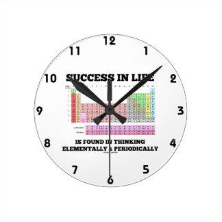 El éxito en vida se encuentra en el pensamiento el reloj de pared