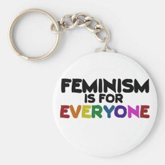 El feminismo está para cada uno llavero redondo tipo pin
