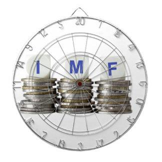 El FMI - Fondo Monetario Internacional