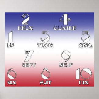 El francés numera la bandera 1-10 póster