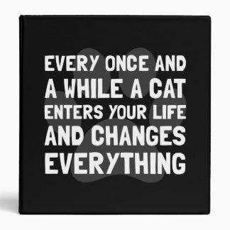 """El gato cambia todo carpeta 1 1/2"""""""