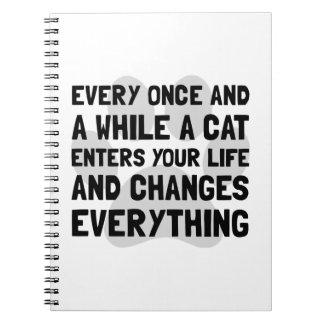 El gato cambia todo libros de apuntes