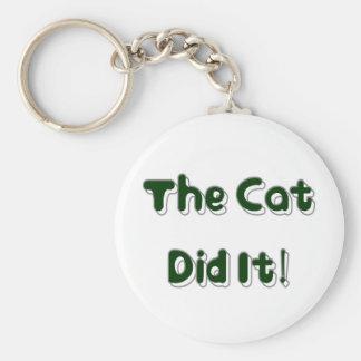¡El gato lo hizo Llavero