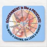 El gobierno es como una próstata alfombrilla de raton