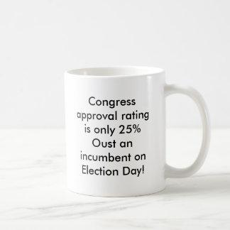 El grado de aprobación del congreso es solamente taza de café