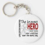 El héroe más valiente conocía nunca al cáncer de p llaveros personalizados
