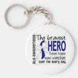 El héroe más valiente sabía nunca el ALS Llavero